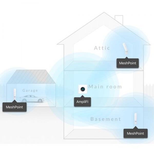 AmpliFi HD Mesh Router — это wi-fi  роутер с общей пропускной способностью 2 Гб/с
