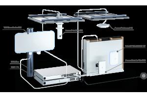 Точки доступа UniFi - образец высокой производительности и качества Wi-Fi.