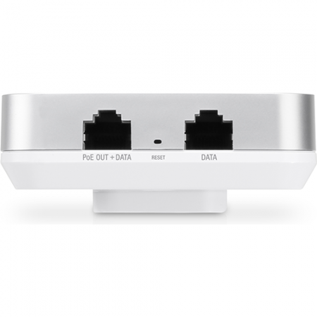 UniFi AC In-Wall HD