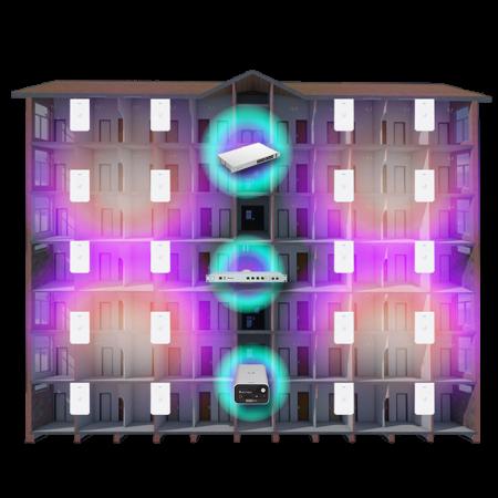 Комплект оборудования Гостиница 20-30 номеров