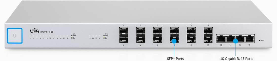 Ubiquiti UniFi Switch 16 XG ubnt.ru
